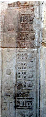 Calendar from Kom Ombo Temple