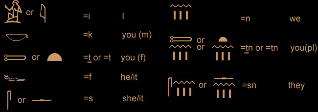 suffix pronouns